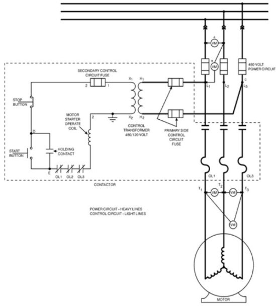 Psi Explained Electrical Supply And Distribution Systems